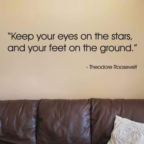 Best Quotes on Eyes